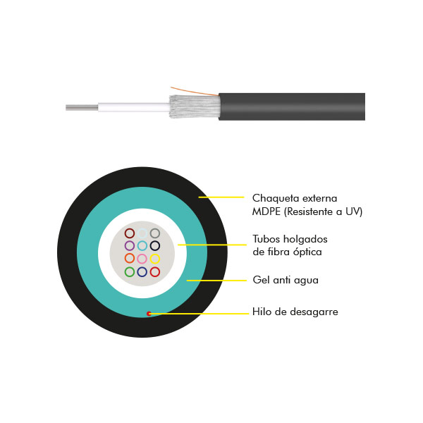 Cable Dieléctrico EXT / INT